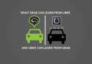 Những thay đổi của Grab và Uber tại thị trường Việt Nam, tốt hay xấu?